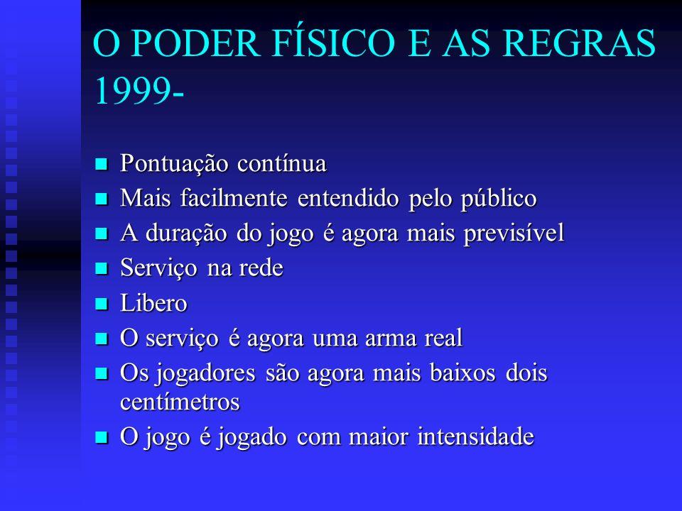 O PODER FÍSICO E AS REGRAS 1999- Pontuação contínua Pontuação contínua Mais facilmente entendido pelo público Mais facilmente entendido pelo público A