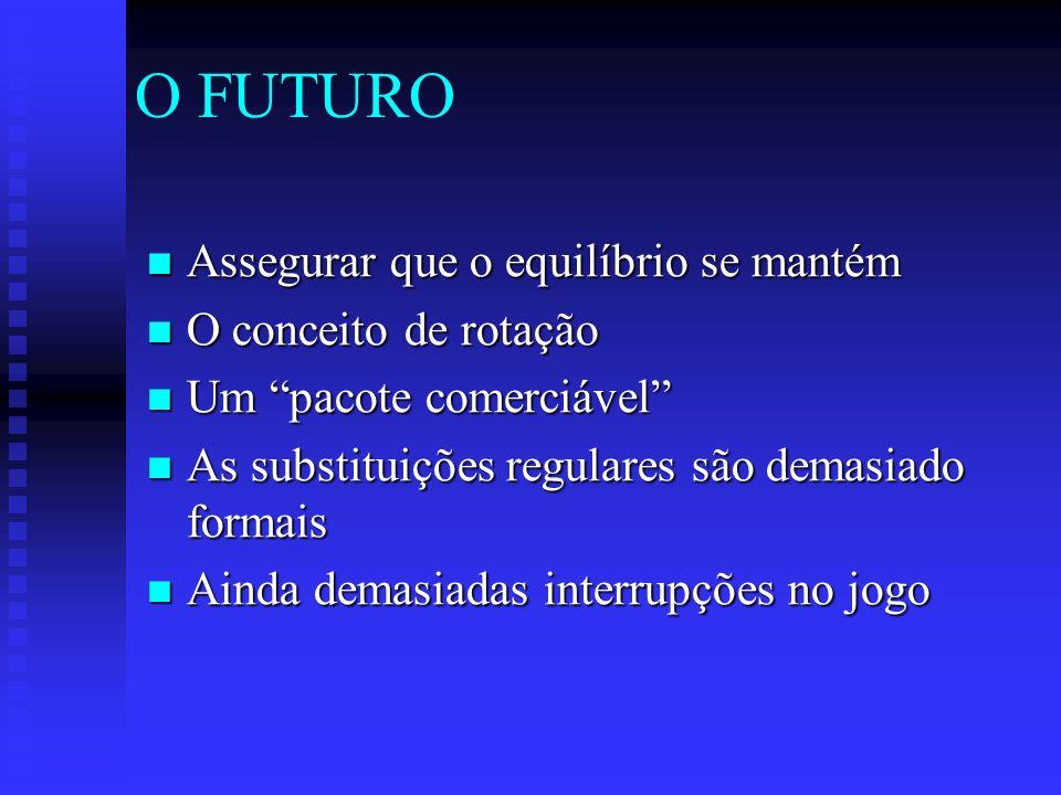 O FUTURO Assegurar que o equilíbrio se mantém Assegurar que o equilíbrio se mantém O conceito de rotação O conceito de rotação Um pacote comerciável U