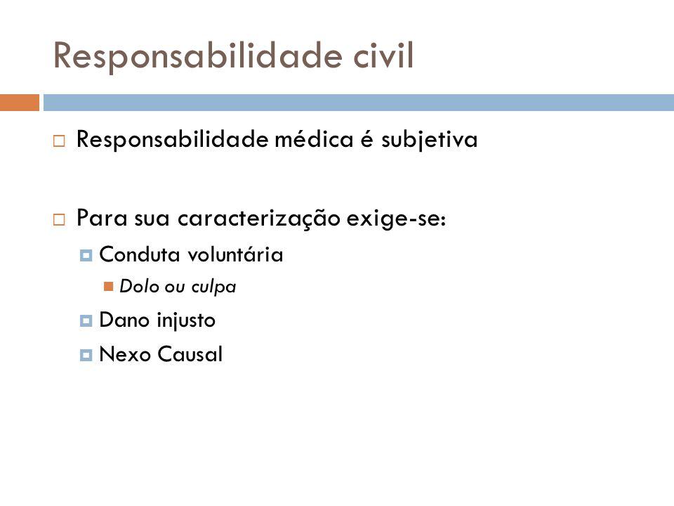 Responsabilidade civil Responsabilidade médica é subjetiva Para sua caracterização exige-se: Conduta voluntária Dolo ou culpa Dano injusto Nexo Causal