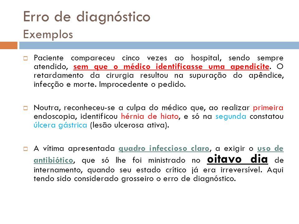 Erro de diagnóstico Exemplos Paciente compareceu cinco vezes ao hospital, sendo sempre atendido, sem que o médico identificasse uma apendicite. O reta