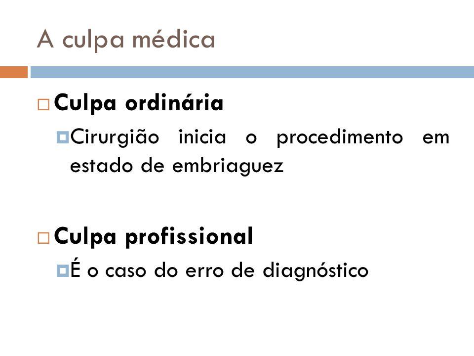 A culpa médica Culpa ordinária Cirurgião inicia o procedimento em estado de embriaguez Culpa profissional É o caso do erro de diagnóstico