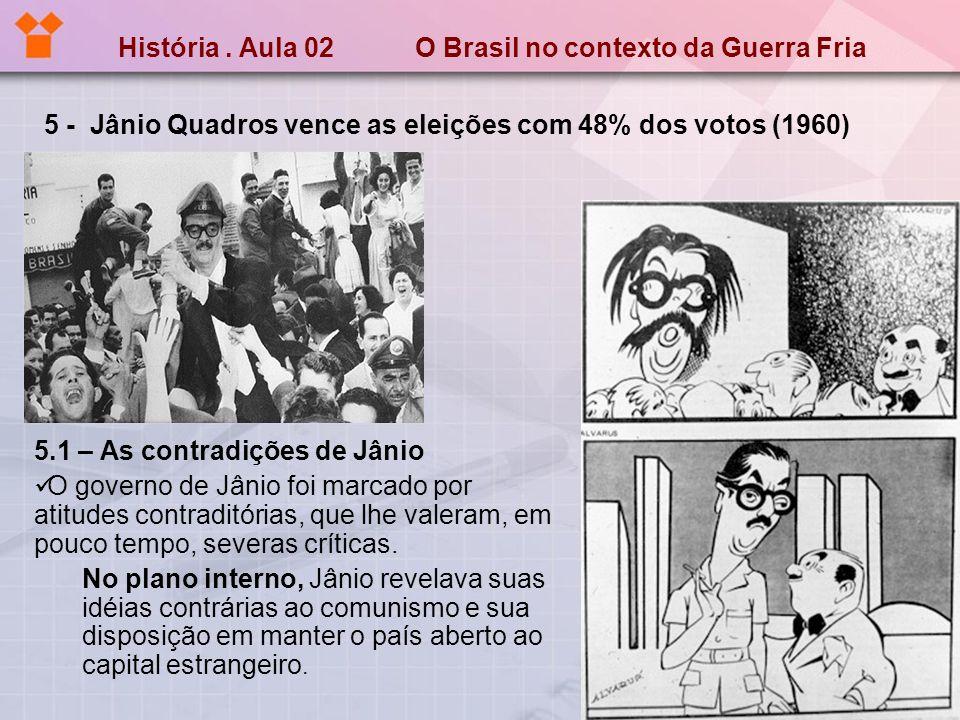 História. Aula 02 O Brasil no contexto da Guerra Fria 5 - Jânio Quadros vence as eleições com 48% dos votos (1960) 5.1 – As contradições de Jânio O go