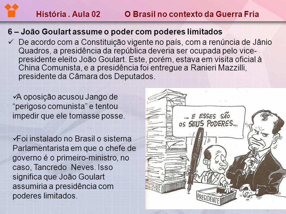 História. Aula 02 O Brasil no contexto da Guerra Fria 6 – João Goulart assume o poder com poderes limitados De acordo com a Constituição vigente no pa