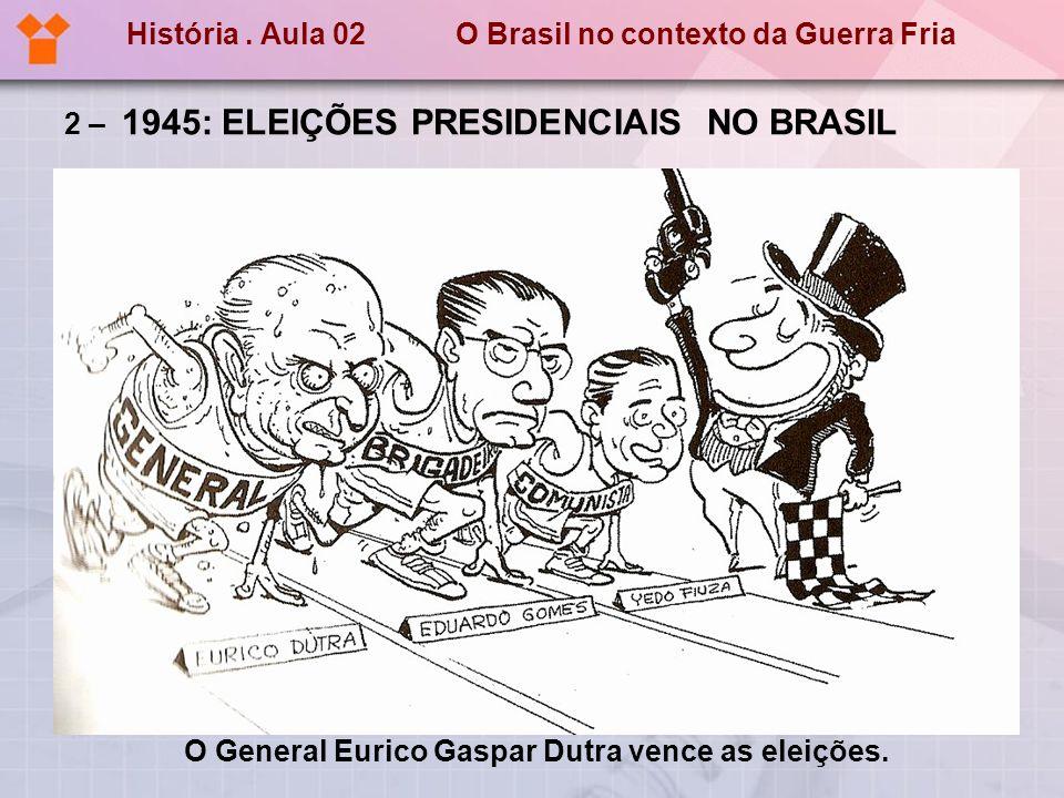 2 – 1945: ELEIÇÕES PRESIDENCIAIS NO BRASIL O General Eurico Gaspar Dutra vence as eleições.