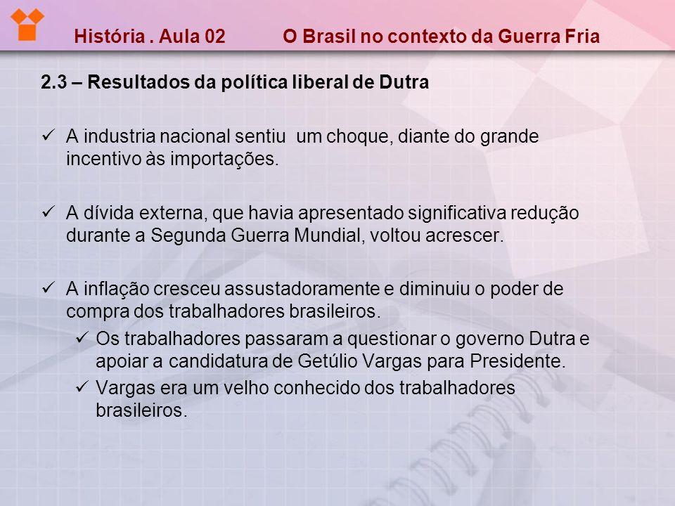 História. Aula 02 O Brasil no contexto da Guerra Fria 2.3 – Resultados da política liberal de Dutra A industria nacional sentiu um choque, diante do g