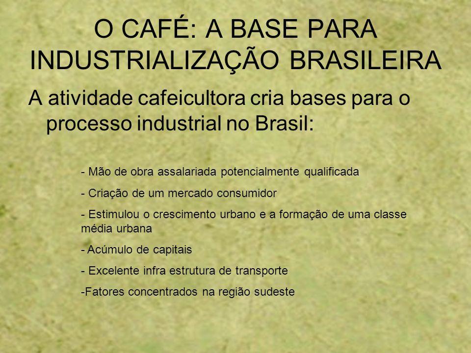 O CAFÉ: A BASE PARA INDUSTRIALIZAÇÃO BRASILEIRA A atividade cafeicultora cria bases para o processo industrial no Brasil: - Mão de obra assalariada po