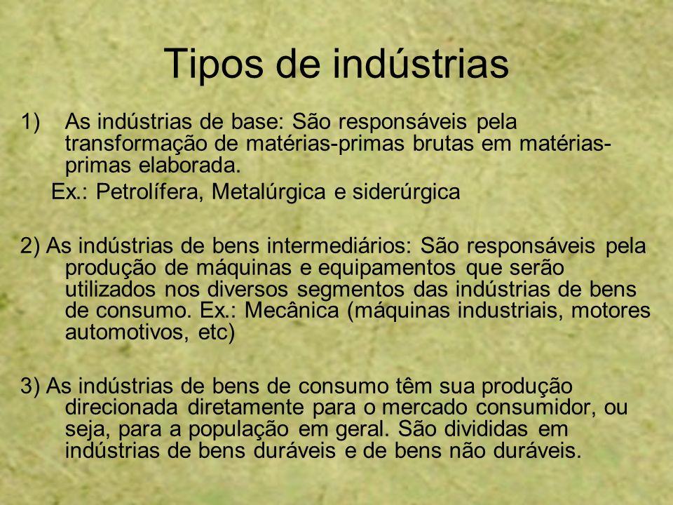 Tipos de indústrias 1)As indústrias de base: São responsáveis pela transformação de matérias-primas brutas em matérias- primas elaborada. Ex.: Petrolí