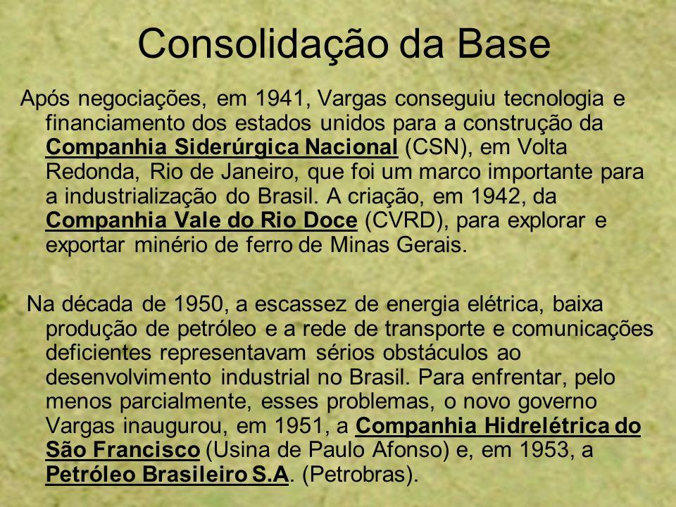Consolidação da Base Após negociações, em 1941, Vargas conseguiu tecnologia e financiamento dos estados unidos para a construção da Companhia Siderúrg