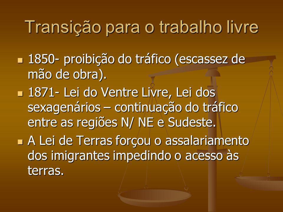 Transição para o trabalho livre 1850- proibição do tráfico (escassez de mão de obra). 1850- proibição do tráfico (escassez de mão de obra). 1871- Lei