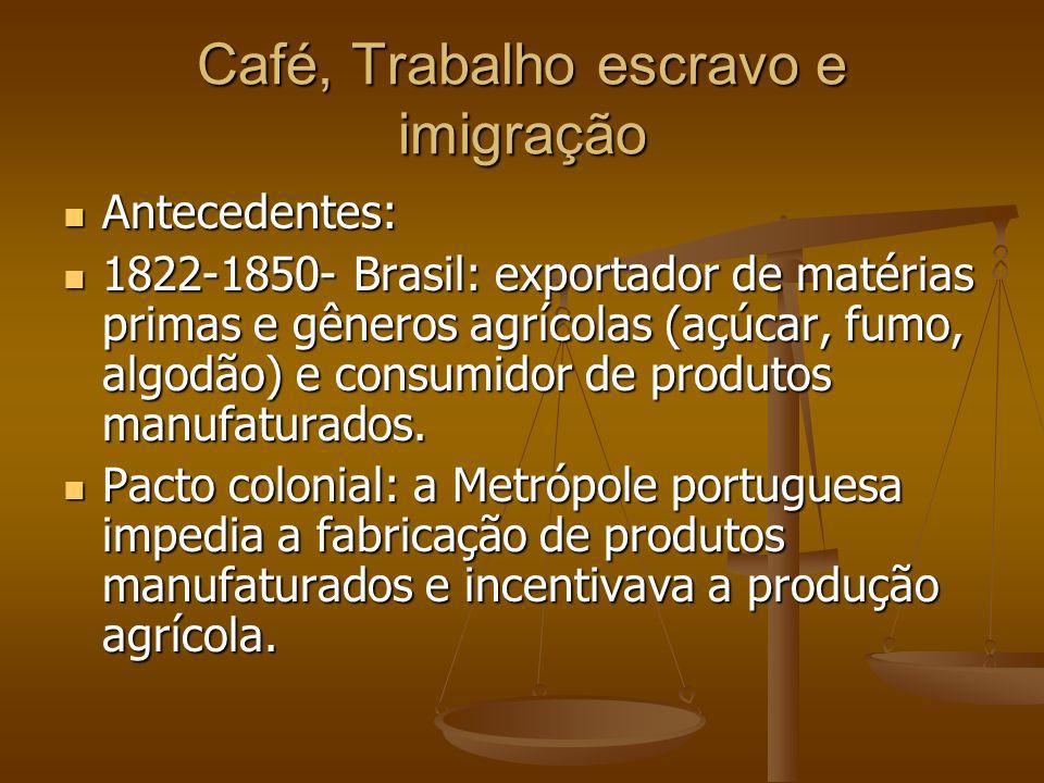 Café, Trabalho escravo e imigração Antecedentes: Antecedentes: 1822-1850- Brasil: exportador de matérias primas e gêneros agrícolas (açúcar, fumo, alg
