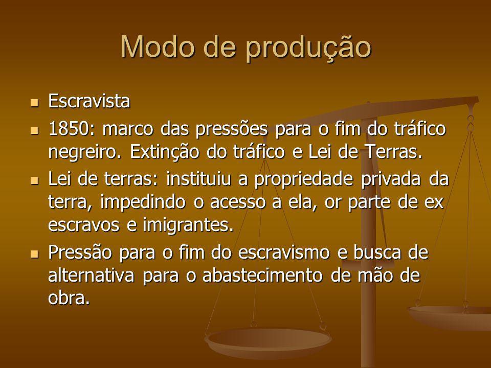 Modo de produção Escravista Escravista 1850: marco das pressões para o fim do tráfico negreiro. Extinção do tráfico e Lei de Terras. 1850: marco das p