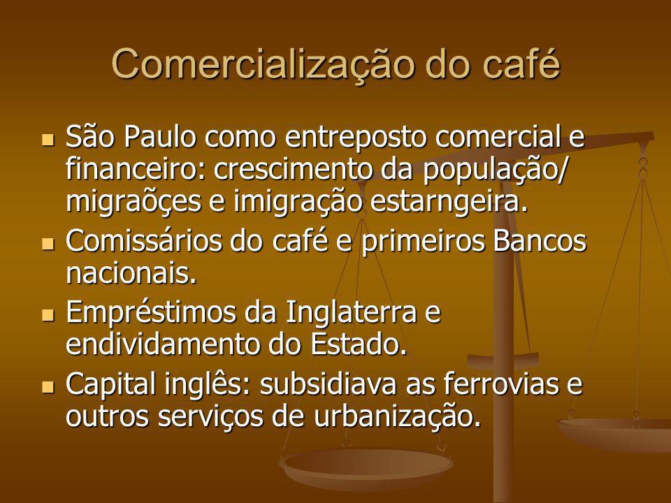 Comercialização do café São Paulo como entreposto comercial e financeiro: crescimento da população/ migraõçes e imigração estarngeira. São Paulo como