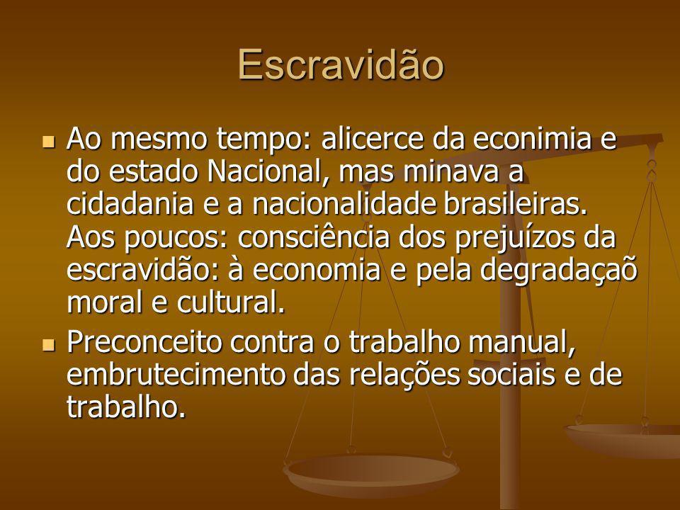 Escravidão Ao mesmo tempo: alicerce da econimia e do estado Nacional, mas minava a cidadania e a nacionalidade brasileiras. Aos poucos: consciência do