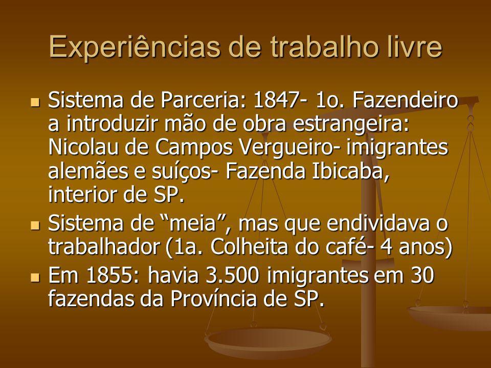 Experiências de trabalho livre Sistema de Parceria: 1847- 1o. Fazendeiro a introduzir mão de obra estrangeira: Nicolau de Campos Vergueiro- imigrantes