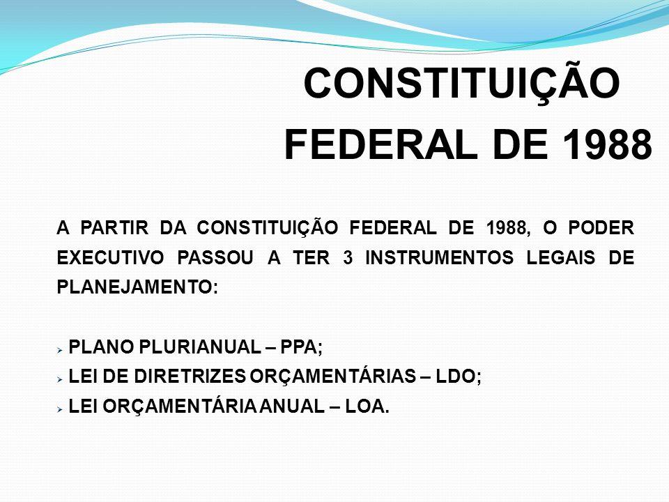 CONSTITUIÇÃO FEDERAL DE 1988 A PARTIR DA CONSTITUIÇÃO FEDERAL DE 1988, O PODER EXECUTIVO PASSOU A TER 3 INSTRUMENTOS LEGAIS DE PLANEJAMENTO: PLANO PLU