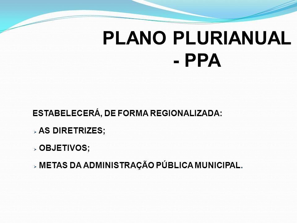 PLANO PLURIANUAL - PPA ESTABELECERÁ, DE FORMA REGIONALIZADA: AS DIRETRIZES; OBJETIVOS; METAS DA ADMINISTRAÇÃO PÚBLICA MUNICIPAL.