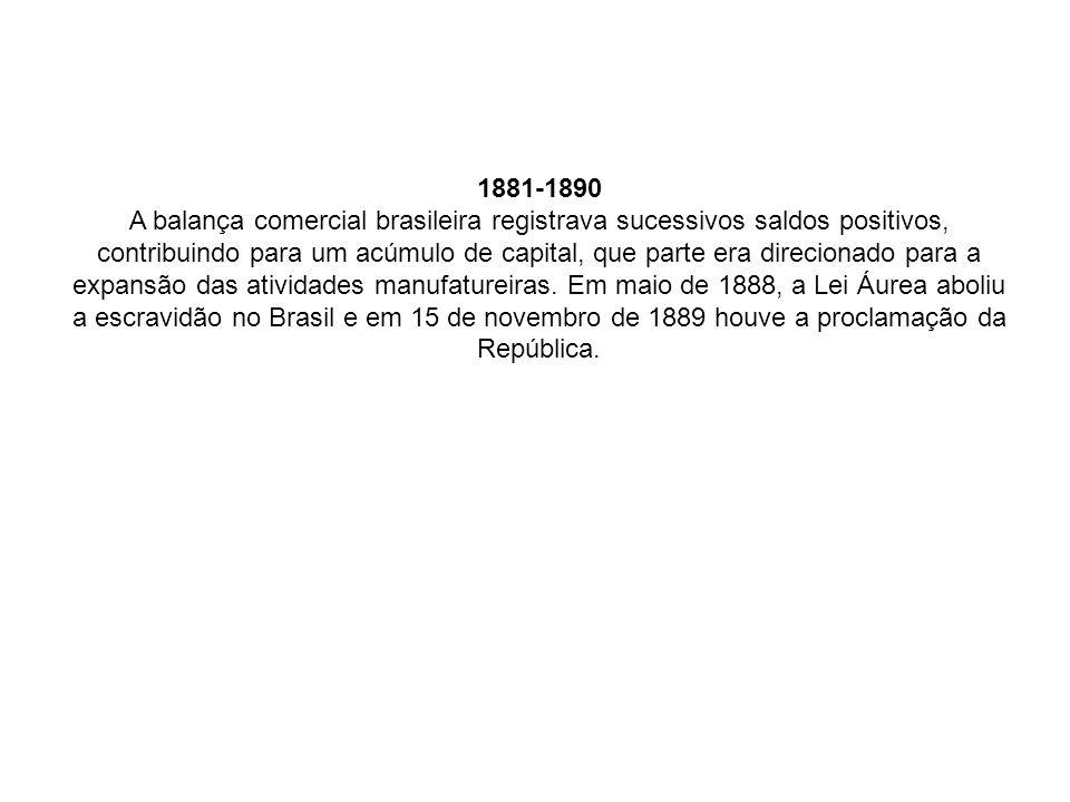 1881-1890 A balança comercial brasileira registrava sucessivos saldos positivos, contribuindo para um acúmulo de capital, que parte era direcionado pa