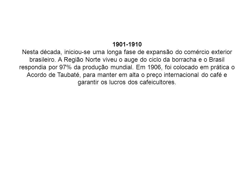 1901-1910 Nesta década, iniciou-se uma longa fase de expansão do comércio exterior brasileiro. A Região Norte viveu o auge do ciclo da borracha e o Br