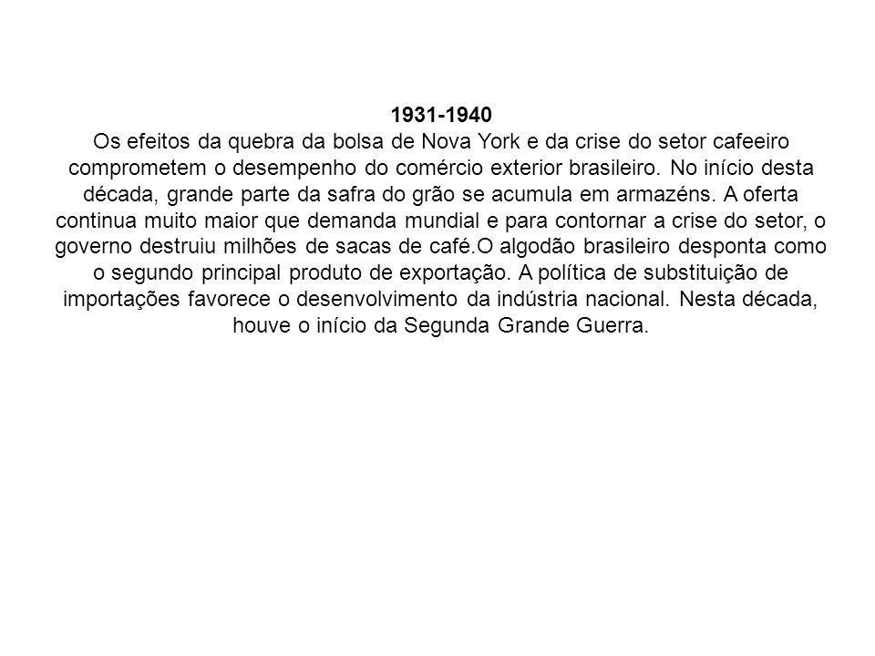 1931-1940 Os efeitos da quebra da bolsa de Nova York e da crise do setor cafeeiro comprometem o desempenho do comércio exterior brasileiro. No início