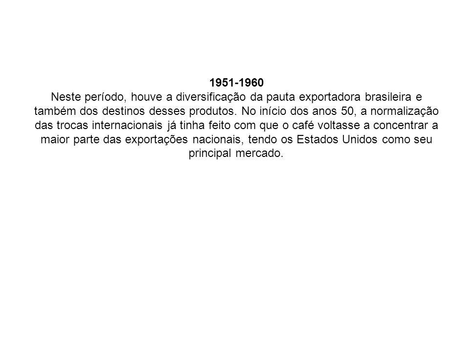 1951-1960 Neste período, houve a diversificação da pauta exportadora brasileira e também dos destinos desses produtos. No início dos anos 50, a normal