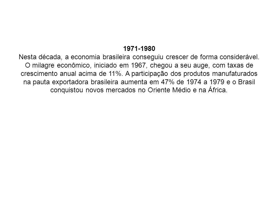 1971-1980 Nesta década, a economia brasileira conseguiu crescer de forma considerável. O milagre econômico, iniciado em 1967, chegou a seu auge, com t