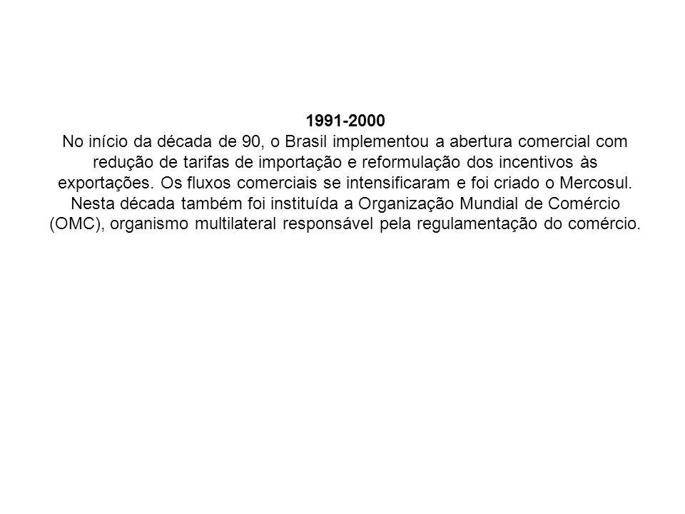 1991-2000 No início da década de 90, o Brasil implementou a abertura comercial com redução de tarifas de importação e reformulação dos incentivos às e