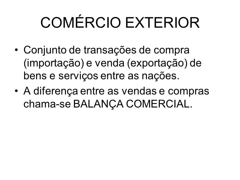 COMÉRCIO EXTERIOR Conjunto de transações de compra (importação) e venda (exportação) de bens e serviços entre as nações. A diferença entre as vendas e