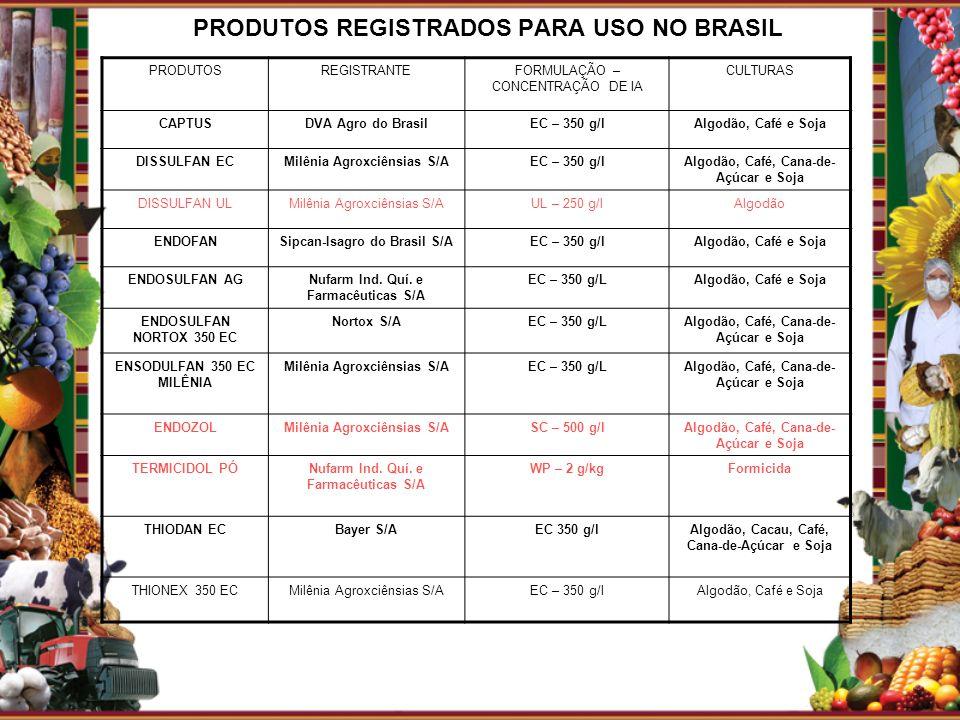 PRODUTOS REGISTRADOS PARA USO NO BRASIL PRODUTOSREGISTRANTEFORMULAÇÃO – CONCENTRAÇÃO DE IA CULTURAS CAPTUSDVA Agro do BrasilEC – 350 g/lAlgodão, Café