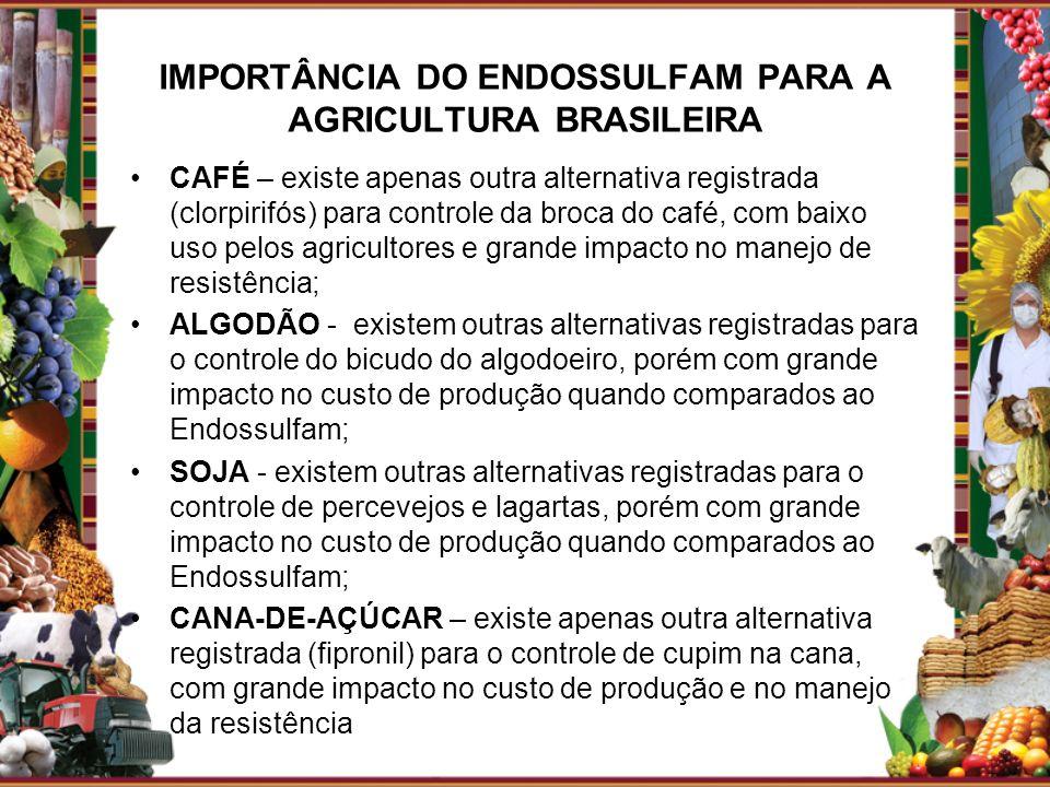 IMPORTÂNCIA DO ENDOSSULFAM PARA A AGRICULTURA BRASILEIRA CAFÉ – existe apenas outra alternativa registrada (clorpirifós) para controle da broca do caf