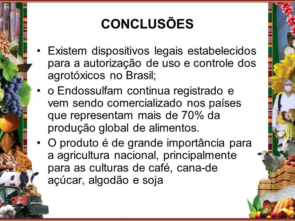 CONCLUSÕES Existem dispositivos legais estabelecidos para a autorização de uso e controle dos agrotóxicos no Brasil; o Endossulfam continua registrado