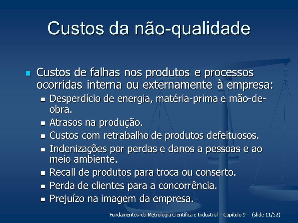 Fundamentos da Metrologia Científica e Industrial - Capítulo 9 - (slide 11/52) Custos da não-qualidade Custos de falhas nos produtos e processos ocorr