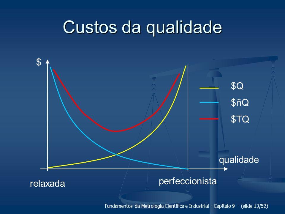 Fundamentos da Metrologia Científica e Industrial - Capítulo 9 - (slide 13/52) Custos da qualidade qualidade $ perfeccionista relaxada $Q $ñQ $TQ