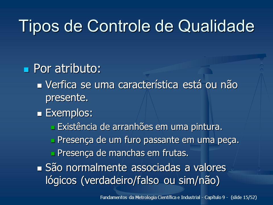 Fundamentos da Metrologia Científica e Industrial - Capítulo 9 - (slide 15/52) Tipos de Controle de Qualidade Por atributo: Por atributo: Verfica se u