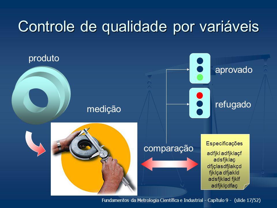 Fundamentos da Metrologia Científica e Industrial - Capítulo 9 - (slide 17/52) Controle de qualidade por variáveis Especificações adfjkl adfjklaçf ads