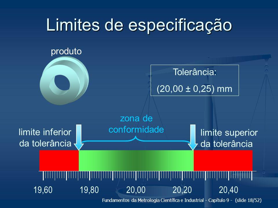 Fundamentos da Metrologia Científica e Industrial - Capítulo 9 - (slide 18/52) Limites de especificação produto Tolerância: (20,00 ± 0,25) mm 20,0020,