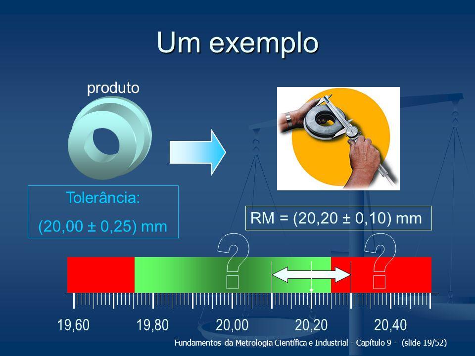 Fundamentos da Metrologia Científica e Industrial - Capítulo 9 - (slide 19/52) Um exemplo produto Tolerância: (20,00 ± 0,25) mm RM = (20,20 ± 0,10) mm