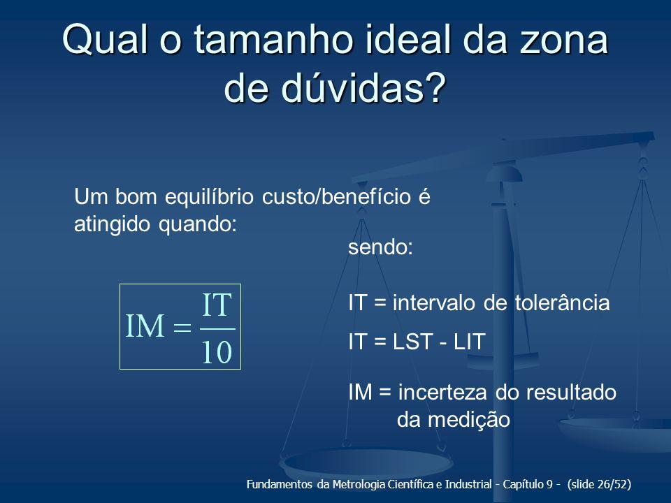 Fundamentos da Metrologia Científica e Industrial - Capítulo 9 - (slide 26/52) Qual o tamanho ideal da zona de dúvidas? Um bom equilíbrio custo/benefí