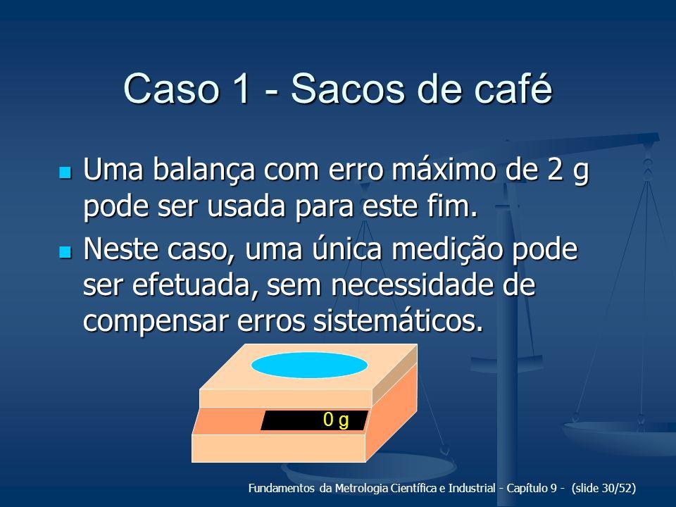 Fundamentos da Metrologia Científica e Industrial - Capítulo 9 - (slide 30/52) Caso 1 - Sacos de café Uma balança com erro máximo de 2 g pode ser usad