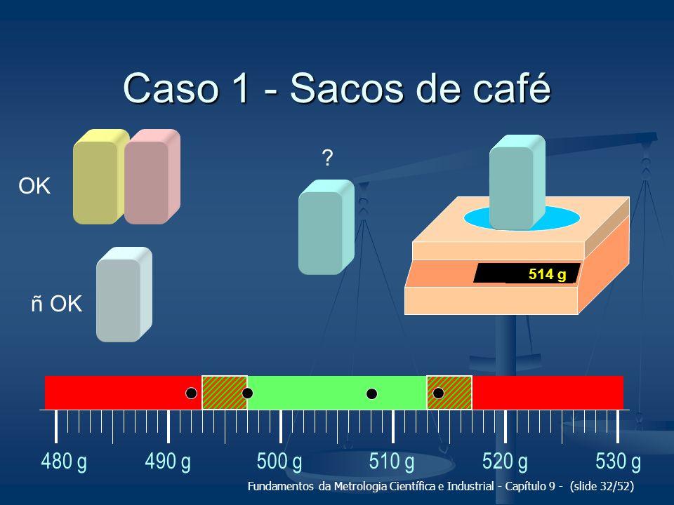 Fundamentos da Metrologia Científica e Industrial - Capítulo 9 - (slide 32/52) 500 g510 g520 g480 g490 g530 g OK 0 g 508 g Caso 1 - Sacos de café 492
