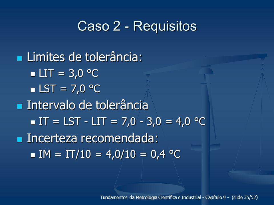 Fundamentos da Metrologia Científica e Industrial - Capítulo 9 - (slide 35/52) Caso 2 - Requisitos Limites de tolerância: Limites de tolerância: LIT =