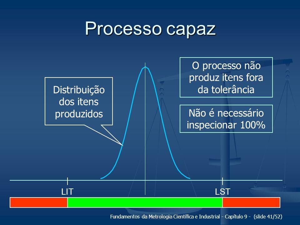 Fundamentos da Metrologia Científica e Industrial - Capítulo 9 - (slide 41/52) Processo capaz LITLST O processo não produz itens fora da tolerância Nã