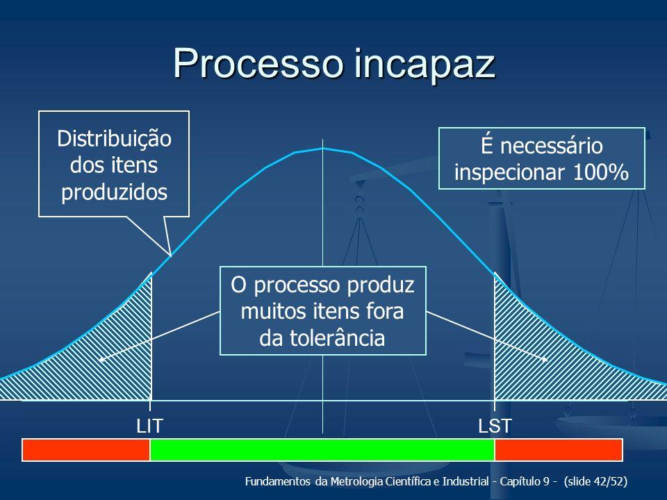 Fundamentos da Metrologia Científica e Industrial - Capítulo 9 - (slide 42/52) Processo incapaz LITLST É necessário inspecionar 100% Distribuição dos