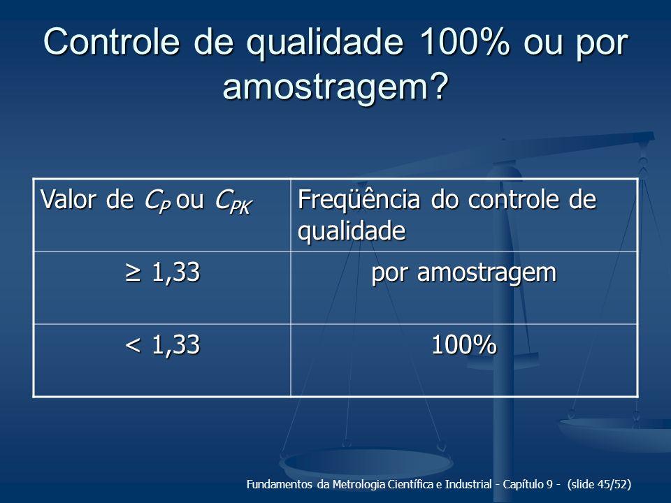 Fundamentos da Metrologia Científica e Industrial - Capítulo 9 - (slide 45/52) Controle de qualidade 100% ou por amostragem? Valor de C P ou C PK Freq