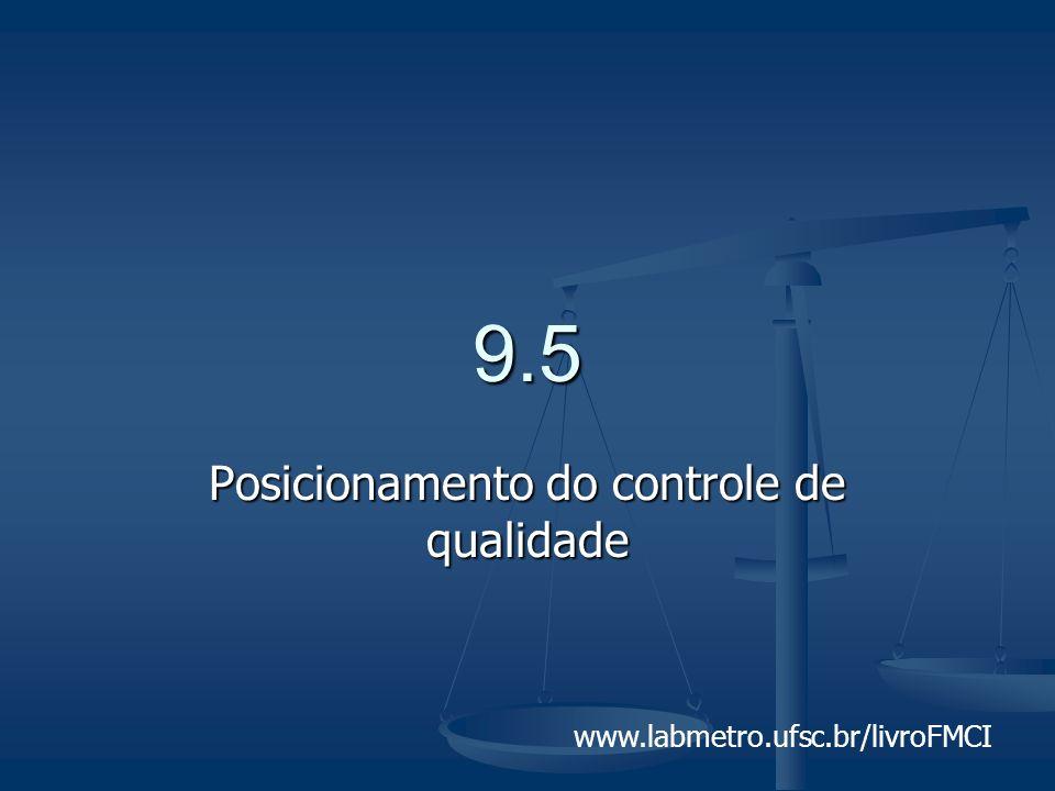 www.labmetro.ufsc.br/livroFMCI 9.5 Posicionamento do controle de qualidade