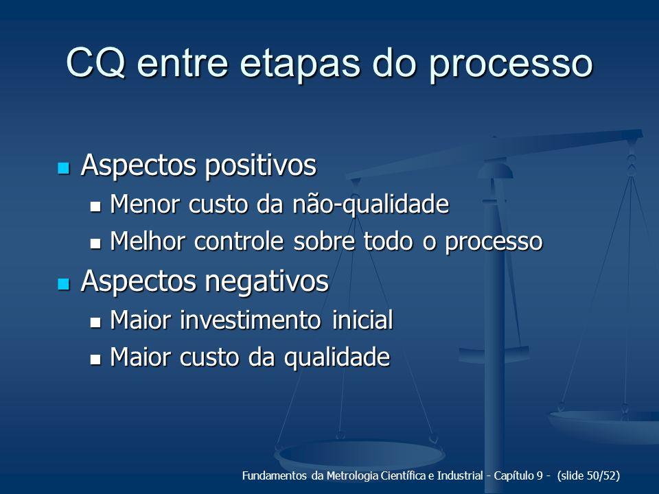 Fundamentos da Metrologia Científica e Industrial - Capítulo 9 - (slide 50/52) CQ entre etapas do processo Aspectos positivos Aspectos positivos Menor
