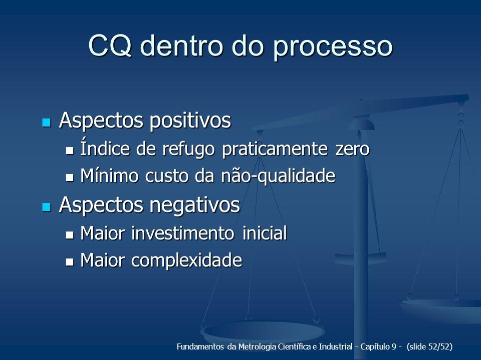 Fundamentos da Metrologia Científica e Industrial - Capítulo 9 - (slide 52/52) CQ dentro do processo Aspectos positivos Aspectos positivos Índice de r