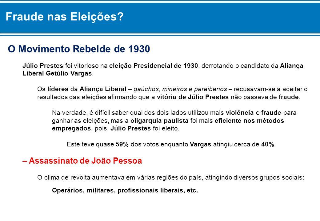 Fraude nas Eleições? O Movimento Rebelde de 1930 Júlio Prestes foi vitorioso na eleição Presidencial de 1930, derrotando o candidato da Aliança Libera