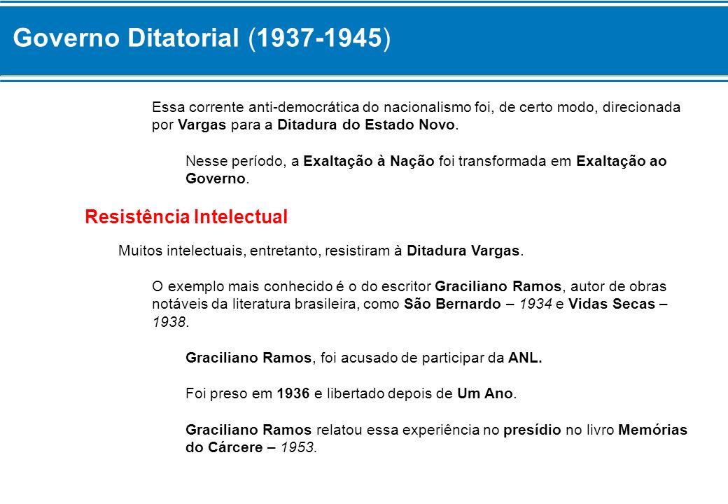 Governo Ditatorial (1937-1945) Essa corrente anti-democrática do nacionalismo foi, de certo modo, direcionada por Vargas para a Ditadura do Estado Nov