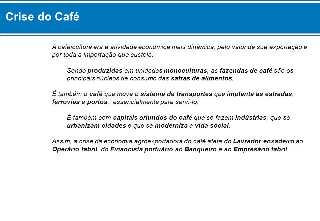 Crise do Café A cafeicultura era a atividade econômica mais dinâmica, pelo valor de sua exportação e por toda a importação que custeia. Sendo produzid