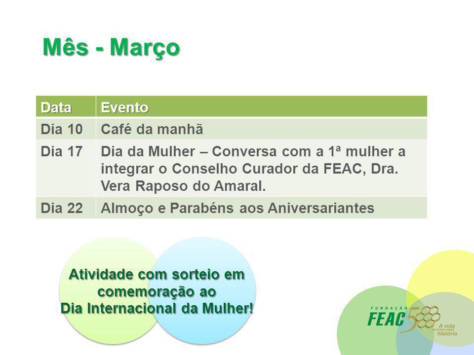 Mês - Março DataEvento Dia 10Café da manhã Dia 17Dia da Mulher – Conversa com a 1ª mulher a integrar o Conselho Curador da FEAC, Dra.